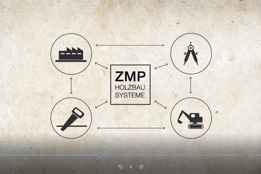 Komm in unsere Welt: ZMP in motion